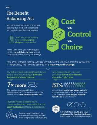 The Benefit Balancing Act