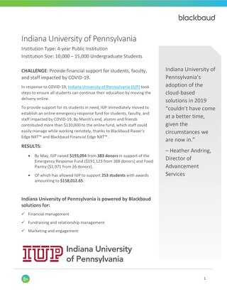 Indiana University of Pennsylvania rallied supporters and raised funds for students, faculty, and staff impacted by COVID-19.