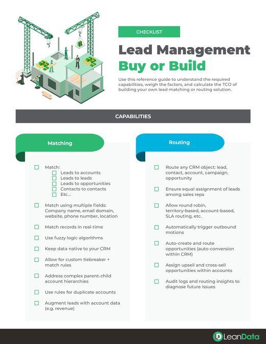 Lead Management: Build or Buy Checklist