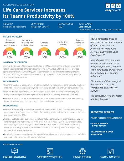 Life Care Services Case Study