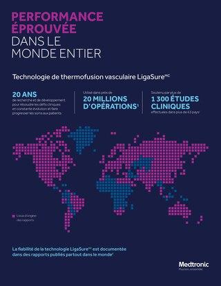 Données infographiques :  LigaSure