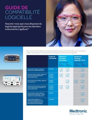Guide de compatibilité logicielle - Instruments LigaSure