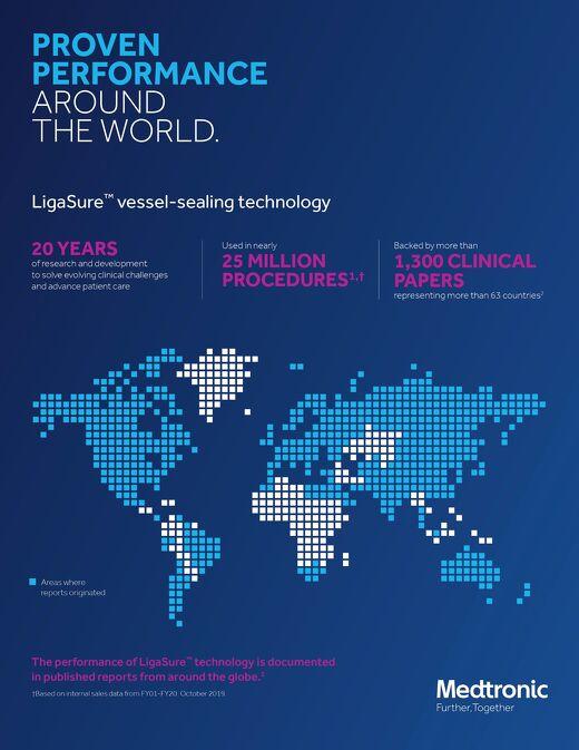 Explore the Value of LigaSure™ Vessel Sealing Technology
