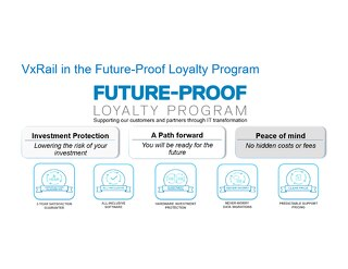 Dell VxRail Future-Proof Loyalty Program