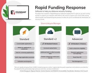 Rapid Response Grantmaking