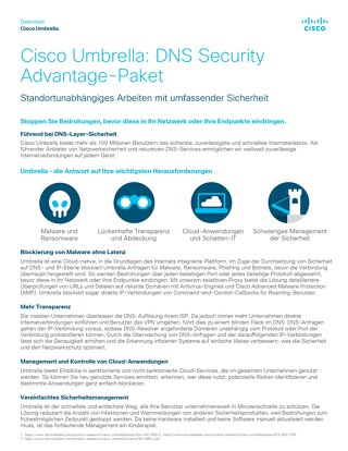 Cisco Umbrella- DNS Security Advantage-Paket