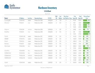 Sample Report - HardwareInventory
