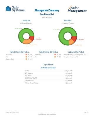 VM Management Summary-Sample Reports