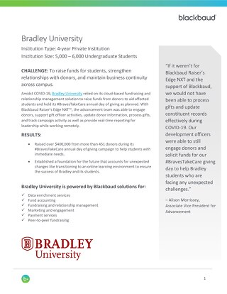 Bradley University Achieves Giving Day Success in a Remote Environment