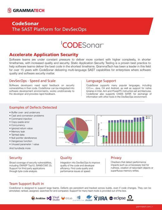 CodeSonar Datasheet