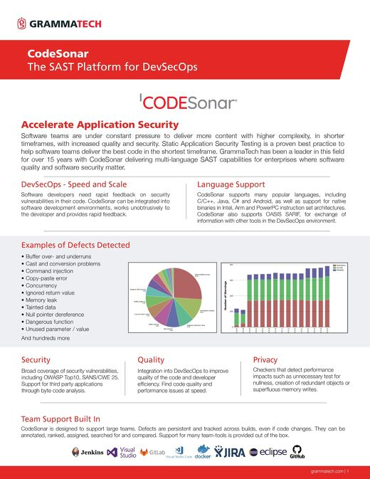 CodeSonar Java Datasheet