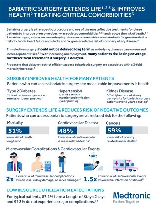 Bariatric Surgery Outcomes for Patients with Obesity