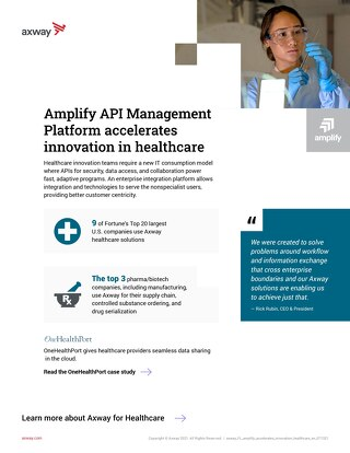 AMPLIFY™ platform accelerates innovation in healthcare
