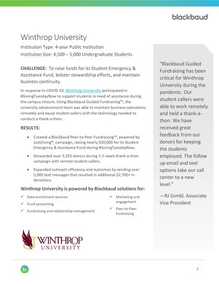 Winthrop University participated in #GivingTuesdayNow to support students in need of assistance during the campus closure.