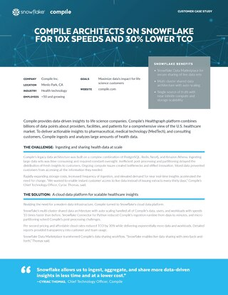 Compile Architects on Snowflake for 10x Speeds and 30% Lower TCO
