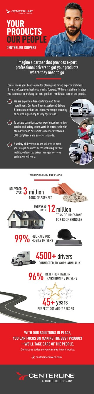 Your Products, Our People Infographic