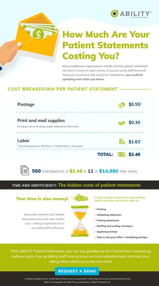 How Much Are Your Patient Statements Costing You?