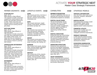 THINK Master Class Strategic Framework Worksheet