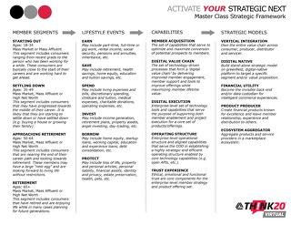 THINK Master Class Strategic Framework Worksheet