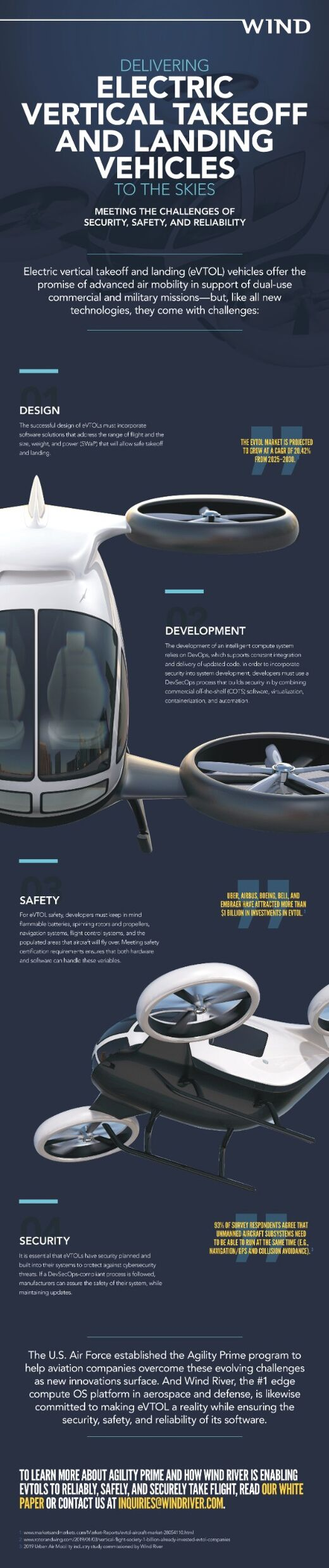 Delivering Electric Vertical Takeoff and Landing Vehicles to the Skies