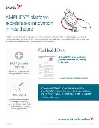 Acelerando a inovação com AMPLIFY