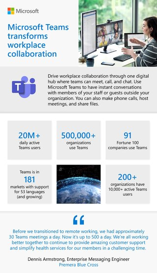 Microsoft Teams Transforms Workplace Collaboration