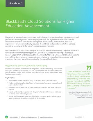Data Sheet:  Blackbaud's Cloud Solutions for Higher Education Advancement