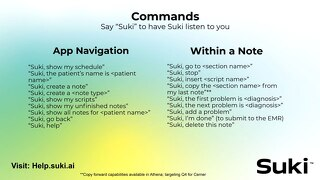User Guide_ Suki Commands