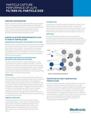 White Paper: Particle Capture Performance of ULPA Filters vs. Particle Size