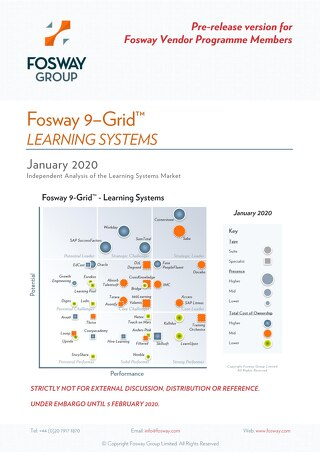 Fosway Learning 9Grid 2020