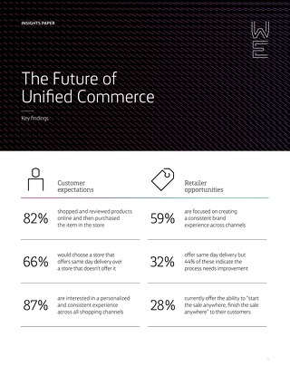 The Future of Unified Commerce