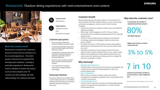 Samsung -Restaurants Outdoor Dining Experiences with Vivid Entertainment