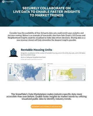 Snowflake's Data Marketplace for Insurance - Internal