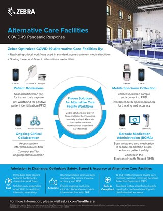 Zebra Optimizes COVID-19 Alternative-Care Facilities