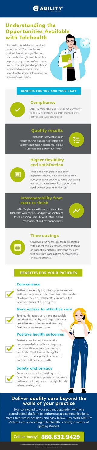 Understanding the Opportunities Available with Telehealth