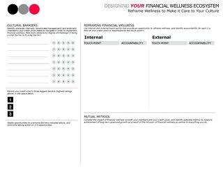 Designing Your Financial Wellness Ecosystem Worksheet