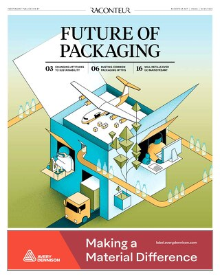 Future of Packaging 2020