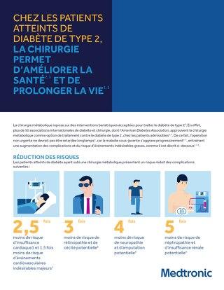 La chirurgie métabolique et les patients atteints de diabète de type 2