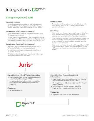 Integration Juris