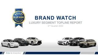KBB's Q2 Luxury Brand Watch