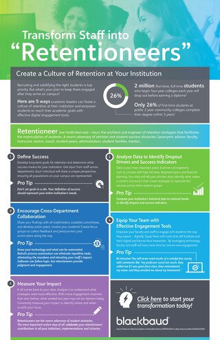 "Infographic: Transform Staff into ""Retentioneers"""