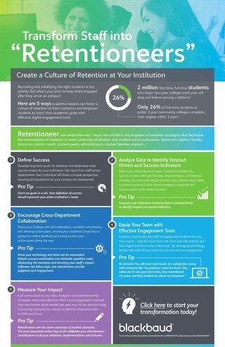 "Infographic: Transform Staff into ""Retentioneers"""