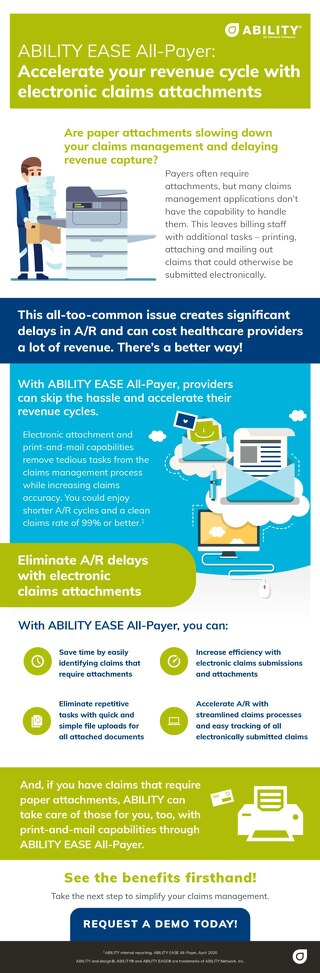 Accelerate Your Revenue Cycle With Electronic Claims Attachments