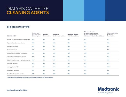 Info Sheet: Dialysis Catheter Cleaning Agents