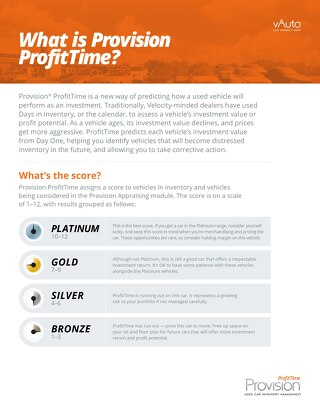 Cheat Sheet: What is Provision ProfitTime
