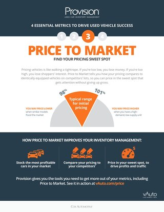 4 Metrics: Price to Market