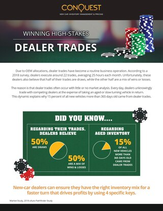 Winning High Stakes Dealer Trades