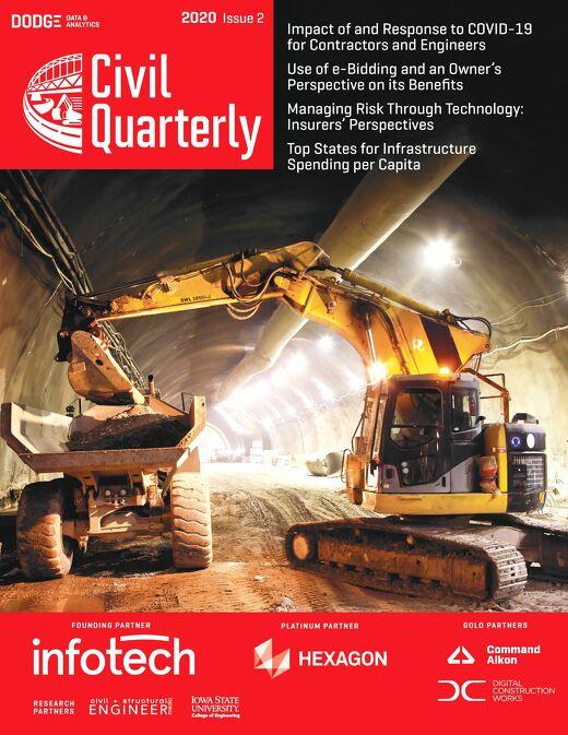 Dodge Data & Analytics Civil Quarterly Vol 2