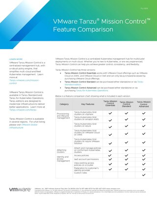 VMware Tanzu Mission Control Feature Comparison Chart