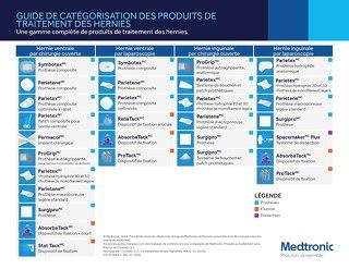 GUIDE DE CATÉGORISATION DES PRODUITS DE TRAITEMENT DES HERNIES